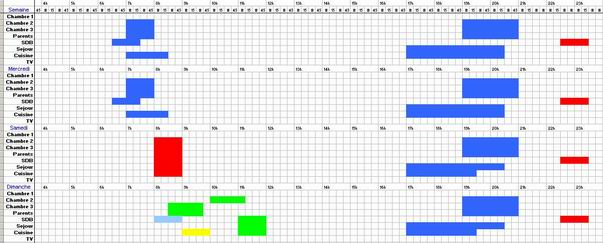 Home automation and cp290 with excel obviously if the excel file could itself program the interface according to the areas of the gantt diagram that would be very useful and this is now the ccuart Choice Image