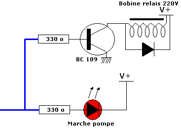 Electronic controlling of a pump